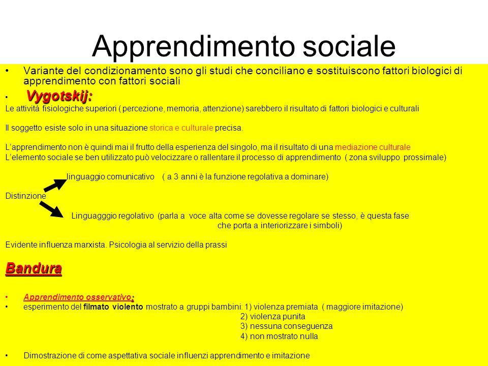 Apprendimento sociale Variante del condizionamento sono gli studi che conciliano e sostituiscono fattori biologici di apprendimento con fattori social