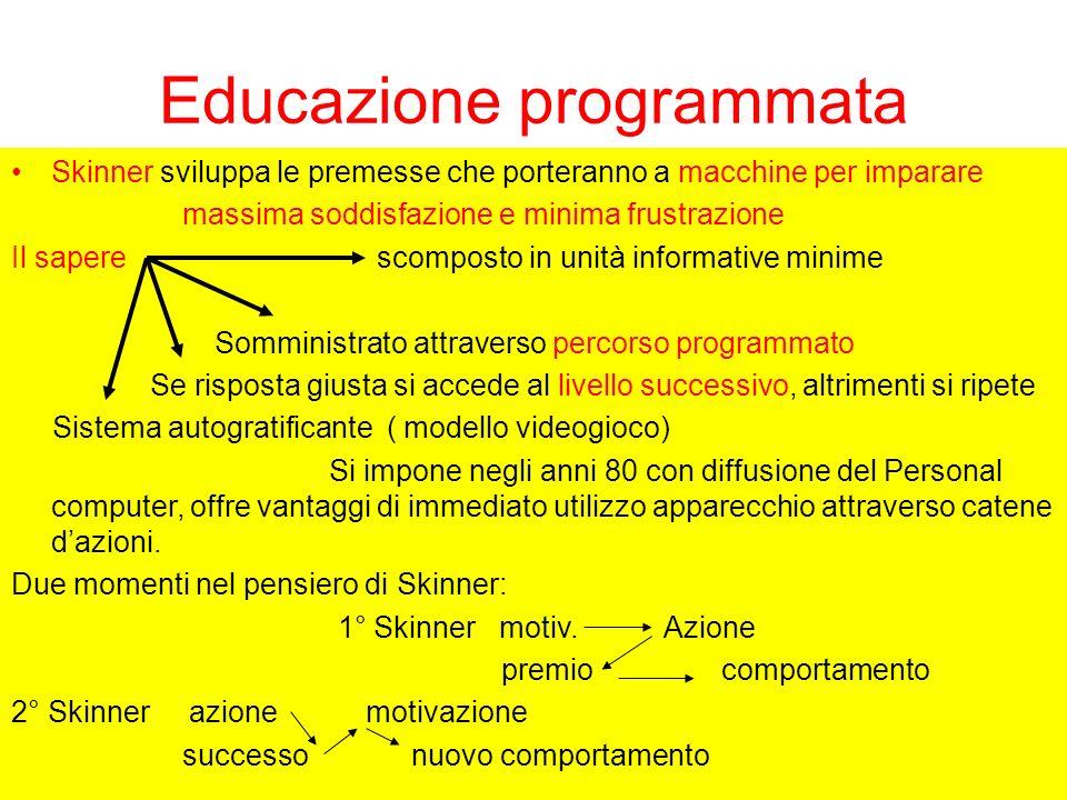 Educazione programmata Skinner sviluppa le premesse che porteranno a macchine per imparare massima soddisfazione e minima frustrazione Il sapere scomp