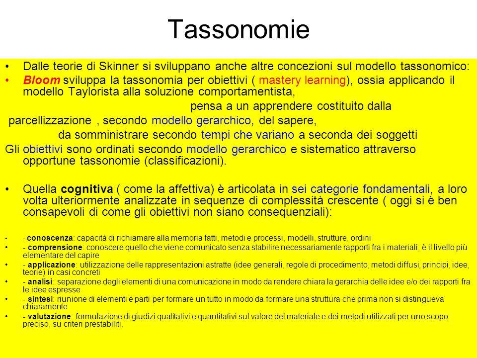 Tassonomie Dalle teorie di Skinner si sviluppano anche altre concezioni sul modello tassonomico: Bloom sviluppa la tassonomia per obiettivi ( mastery
