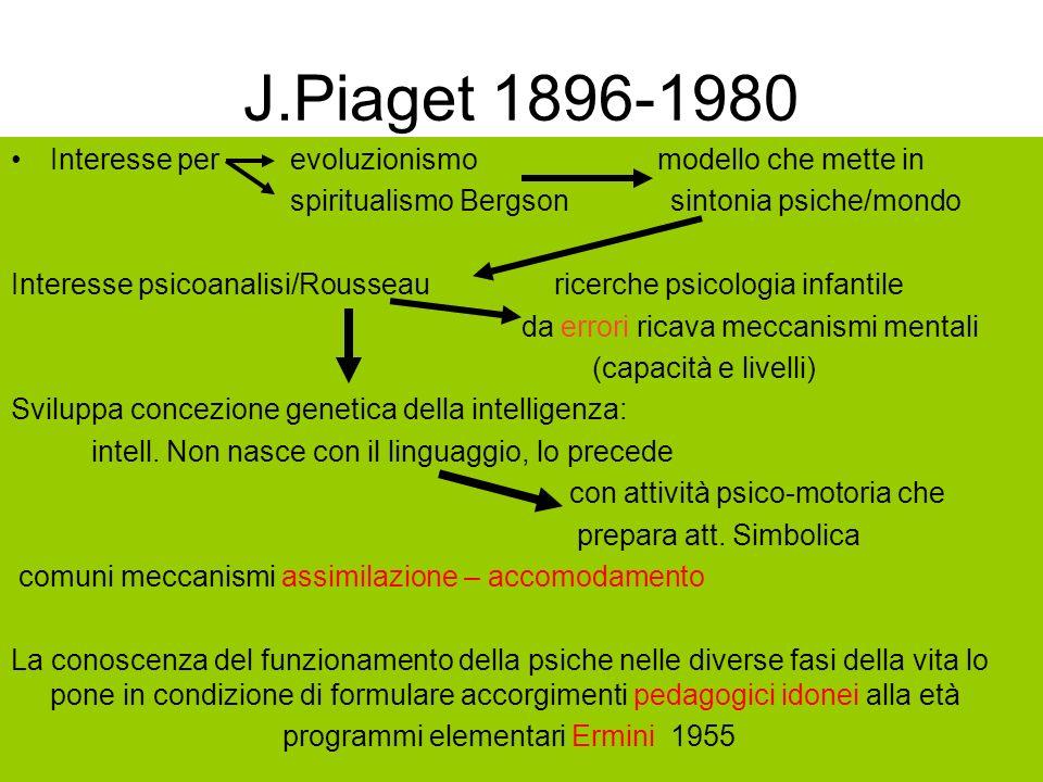 J.Piaget 1896-1980 Interesse per evoluzionismo modello che mette in spiritualismo Bergson sintonia psiche/mondo Interesse psicoanalisi/Rousseau ricerc