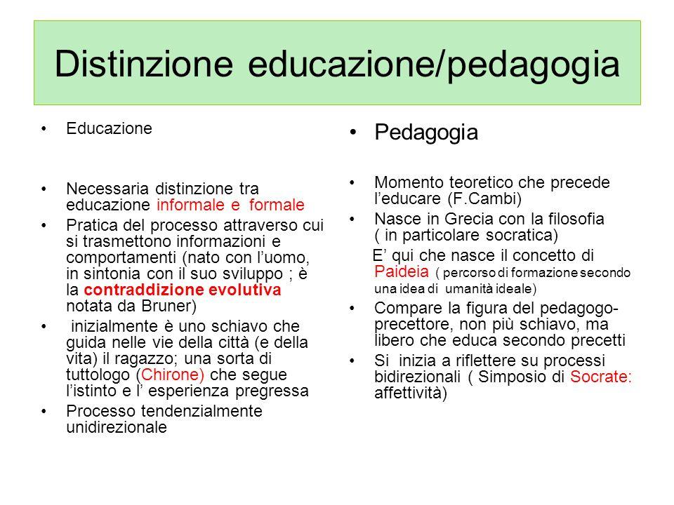 Distinzione educazione/pedagogia Educazione Necessaria distinzione tra educazione informale e formale Pratica del processo attraverso cui si trasmetto