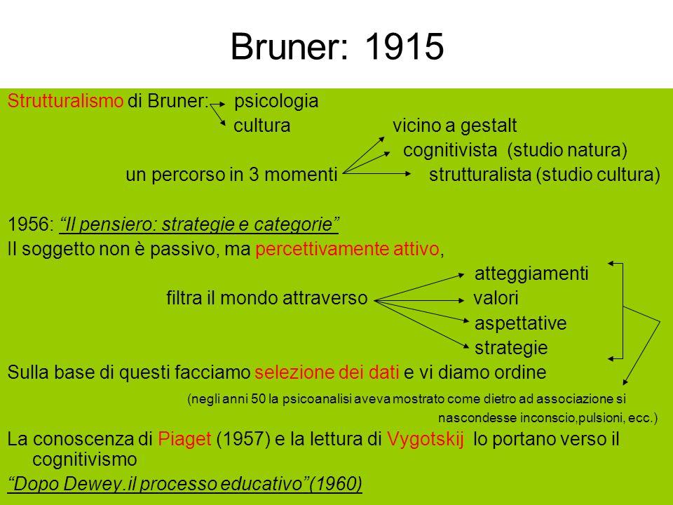 Bruner: 1915 Strutturalismo di Bruner: psicologia cultura vicino a gestalt cognitivista (studio natura) un percorso in 3 momenti strutturalista (studi
