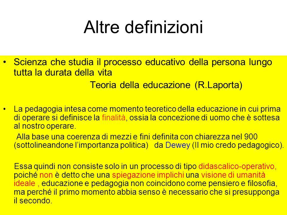 Altre definizioni Scienza che studia il processo educativo della persona lungo tutta la durata della vita Teoria della educazione (R.Laporta) La pedag