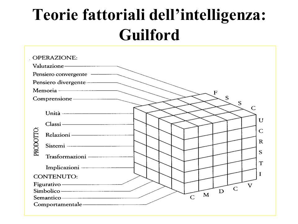 Teorie fattoriali dellintelligenza: Guilford