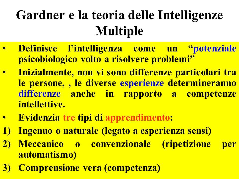 Gardner e la teoria delle Intelligenze Multiple Definisce lintelligenza come un potenziale psicobiologico volto a risolvere problemi Inizialmente, non