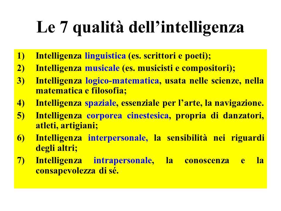 Le 7 qualità dellintelligenza 1)Intelligenza linguistica (es. scrittori e poeti); 2)Intelligenza musicale (es. musicisti e compositori); 3)Intelligenz