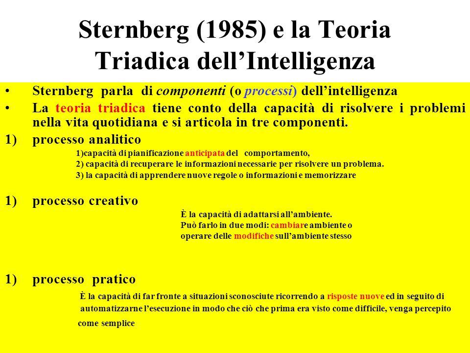Sternberg (1985) e la Teoria Triadica dellIntelligenza Sternberg parla di componenti (o processi) dellintelligenza La teoria triadica tiene conto dell