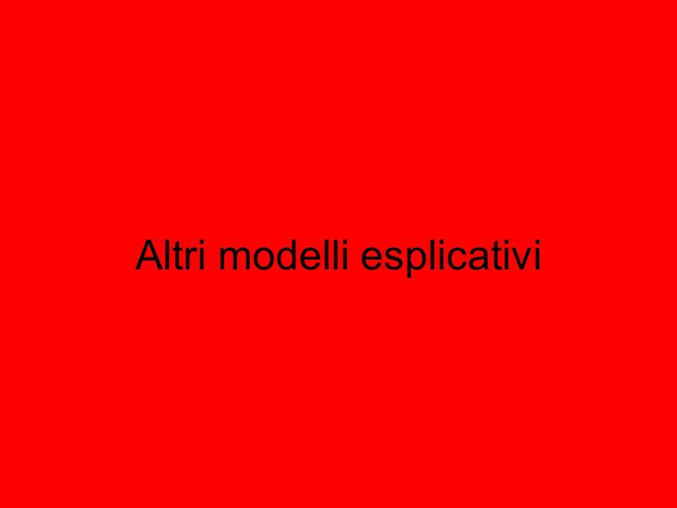 Altri modelli esplicativi