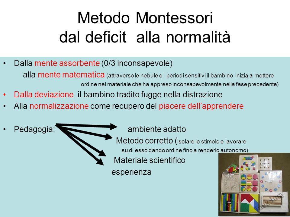 Metodo Montessori dal deficit alla normalità Dalla mente assorbente (0/3 inconsapevole) alla mente matematica (attraverso le nebule e i periodi sensit