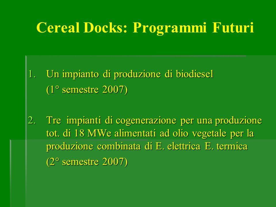 Cereal Docks: Programmi Futuri 1.Un impianto di produzione di biodiesel (1° semestre 2007) 2.Tre impianti di cogenerazione per una produzione tot. di