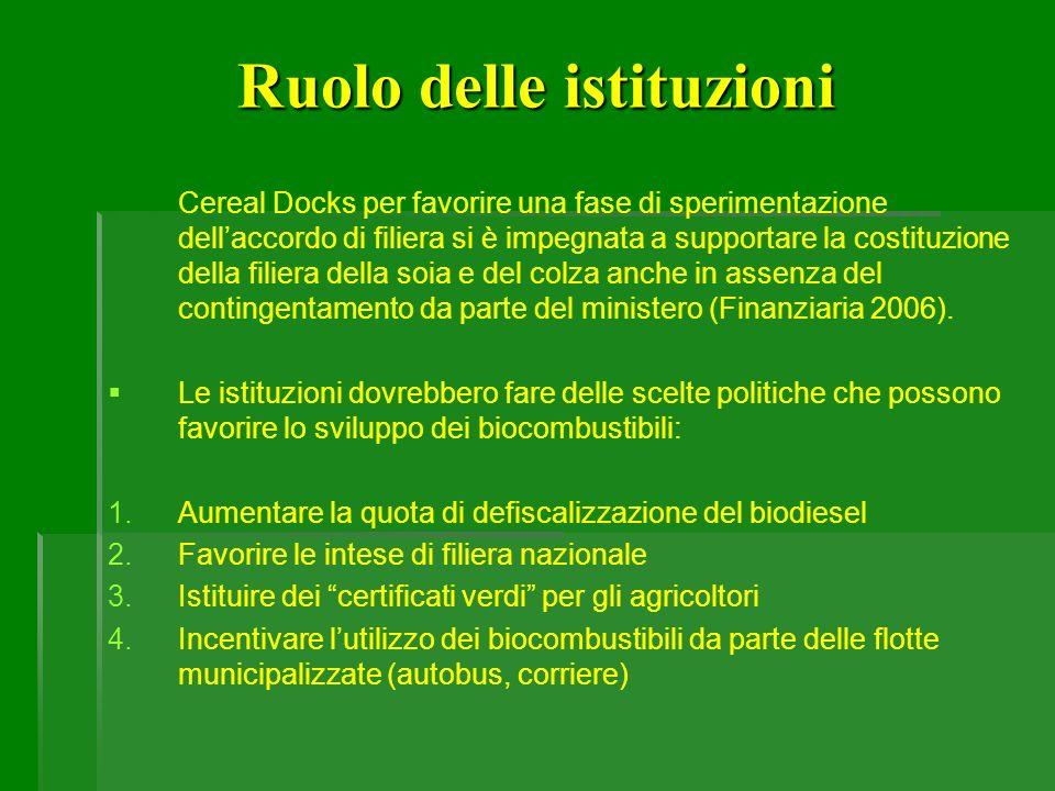 Ruolo delle istituzioni Cereal Docks per favorire una fase di sperimentazione dellaccordo di filiera si è impegnata a supportare la costituzione della