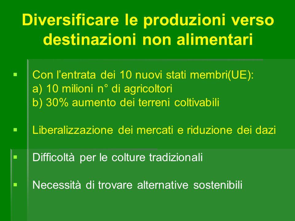Diversificare le produzioni verso destinazioni non alimentari Con lentrata dei 10 nuovi stati membri(UE): a) 10 milioni n° di agricoltori b) 30% aumen