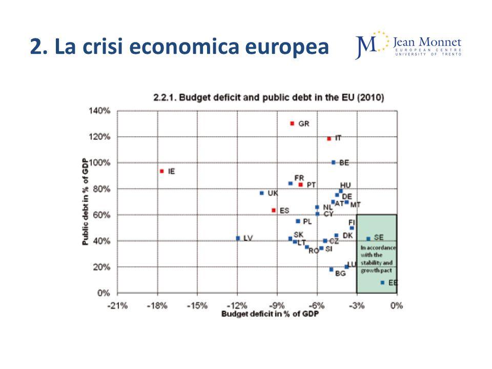 2. La crisi economica europea