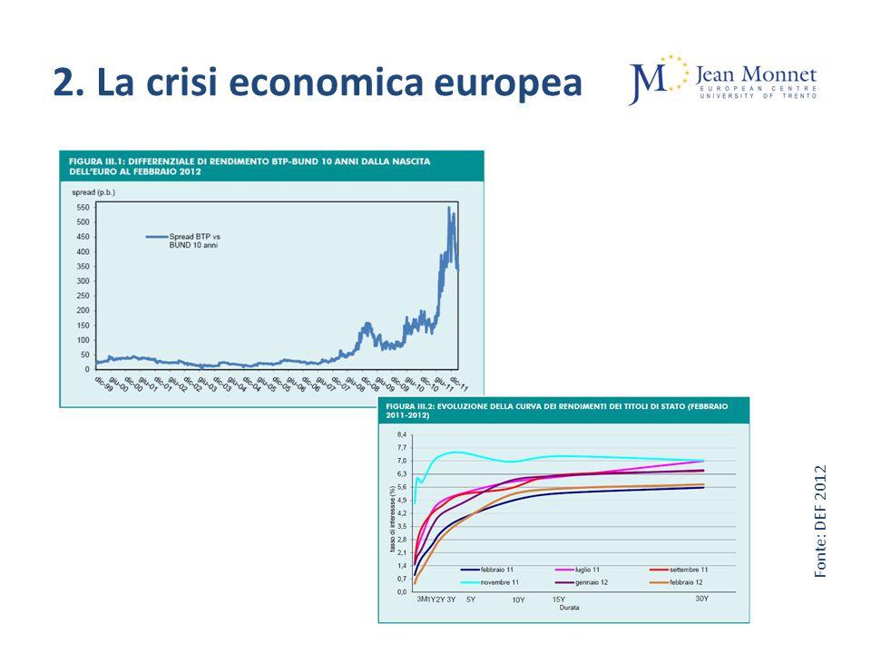 2. La crisi economica europea Fonte: DEF 2012