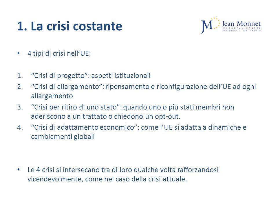 1.La crisi costante 1.