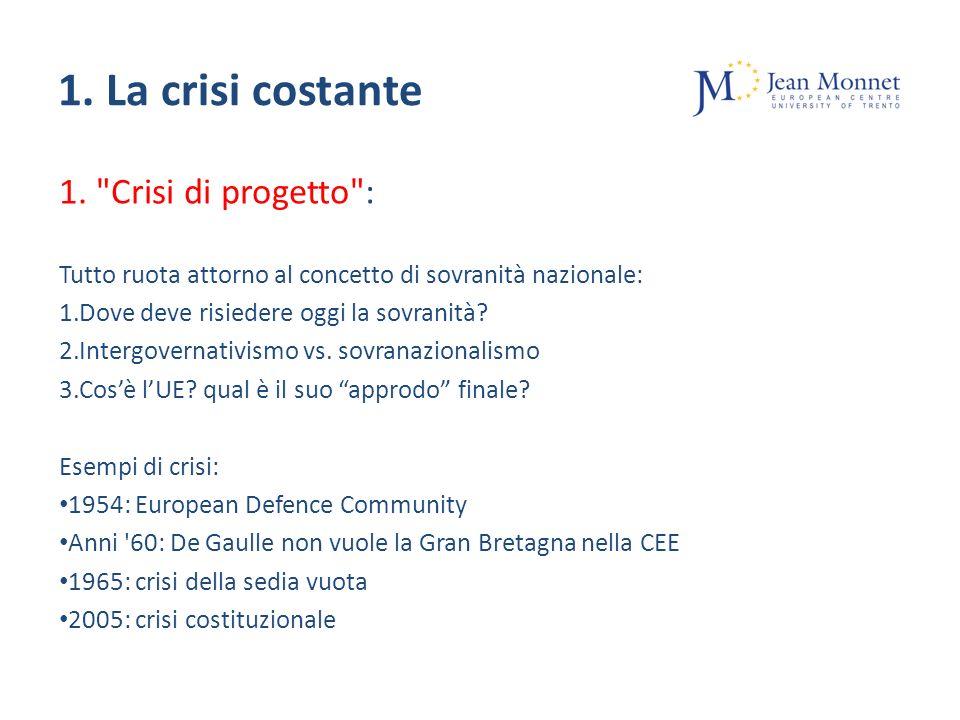1.La crisi costante 2.