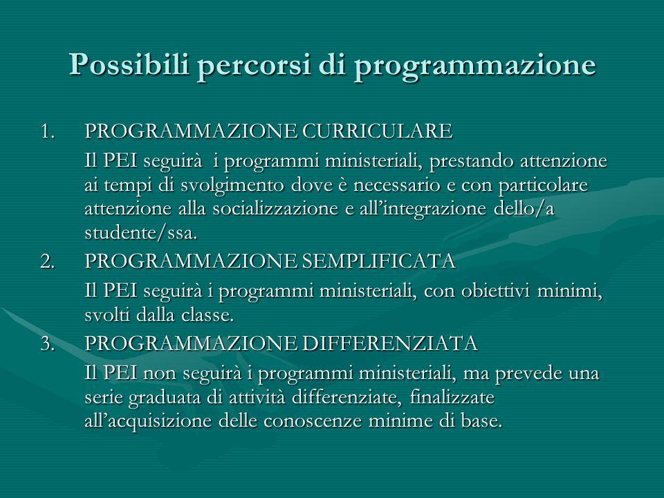 Possibili percorsi di programmazione 1.PROGRAMMAZIONE CURRICULARE Il PEI seguirà i programmi ministeriali, prestando attenzione ai tempi di svolgiment