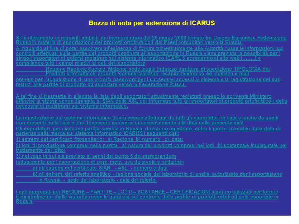 Bozza di nota per estensione di ICARUS Si fa riferimento ai requisiti stabiliti dal memorandum del 26 marzo 2008 firmato tra Unione Europea e Federazione Russa in materia di esportazione dei prodotti ortofrutticoli dai Paesi comunitari verso la Russia.