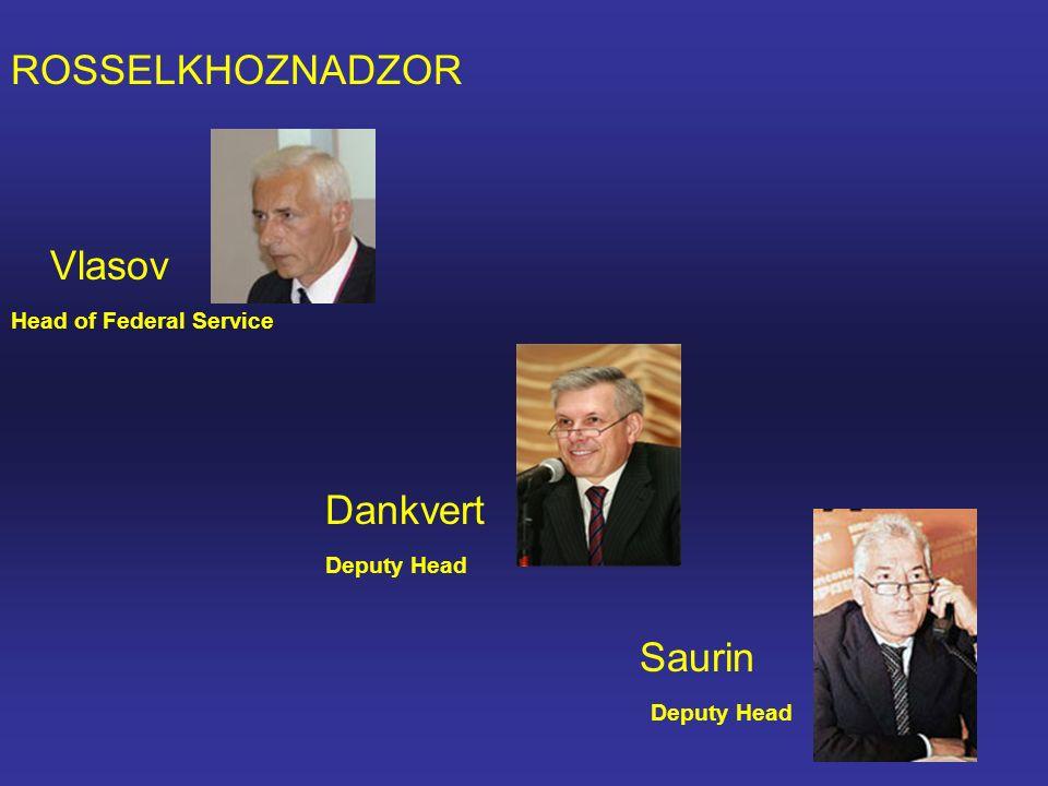 ROSSELKHOZNADZOR Vlasov Head of Federal Service Dankvert Deputy Head Saurin Deputy Head