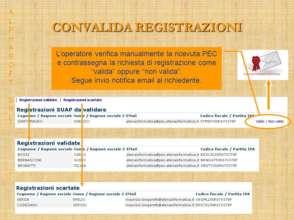 CONVALIDA REGISTRAZIONI Loperatore verifica manualmente la ricevuta PEC e contrassegna la richiesta di registrazione come valida oppure non valida.