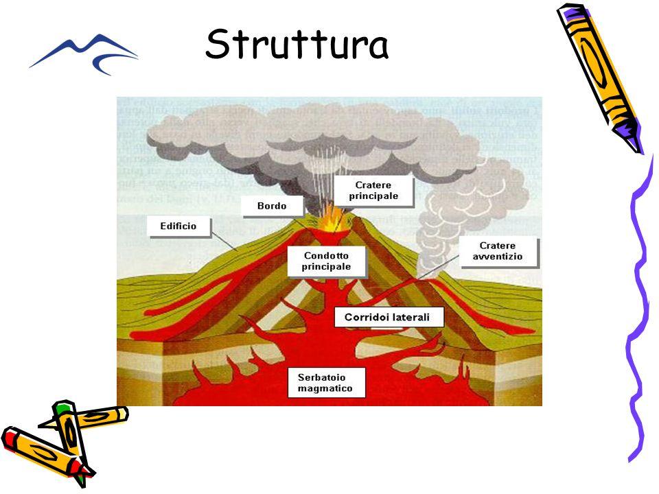 Classificazione In base al tipo di lava ed eruzione si distinguono 3 tipi fondamentali di vulcani : 1)STRATOVULCANI, vulcani alti e ripidi a forma di cono originati da una lava di tipo acido che scorre lentamente.