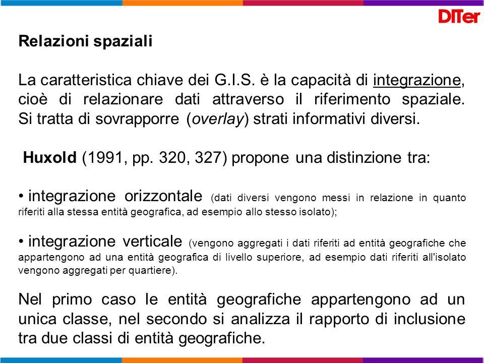 Relazioni spaziali La caratteristica chiave dei G.I.S. è la capacità di integrazione, cioè di relazionare dati attraverso il riferimento spaziale. Si