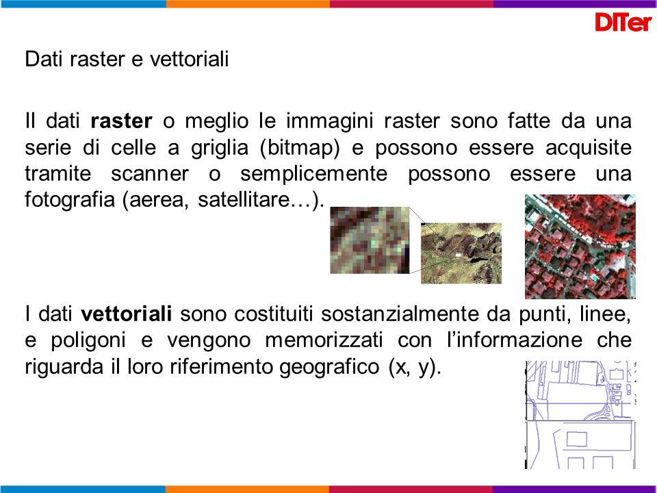 Il dati raster o meglio le immagini raster sono fatte da una serie di celle a griglia (bitmap) e possono essere acquisite tramite scanner o sempliceme