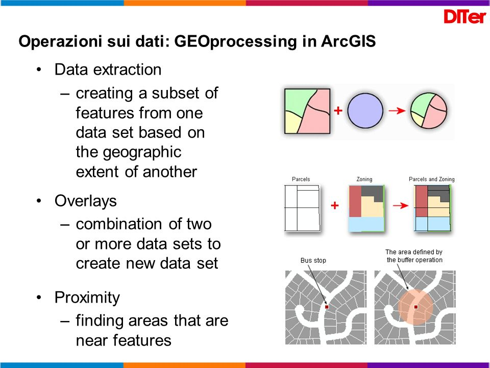 Operazioni sui dati: GEOprocessing in ArcGIS Data extraction –creating a subset of features from one data set based on the geographic extent of anothe