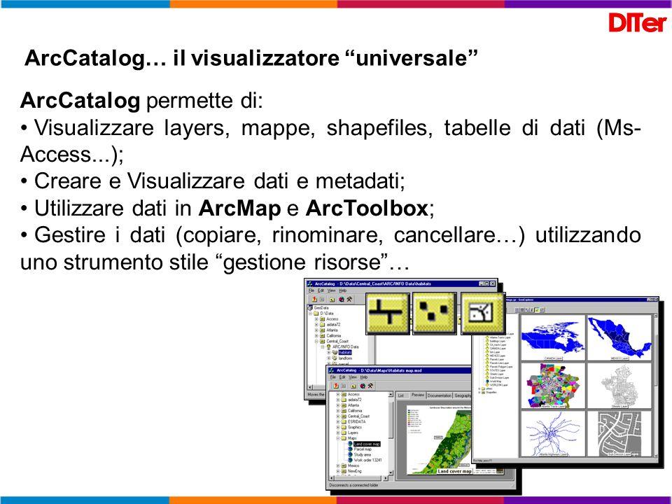 ArcCatalog… il visualizzatore universale ArcCatalog permette di: Visualizzare layers, mappe, shapefiles, tabelle di dati (Ms- Access...); Creare e Vis