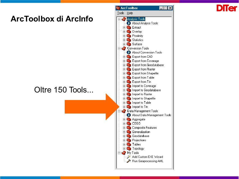 ArcToolbox di ArcInfo Oltre 150 Tools...