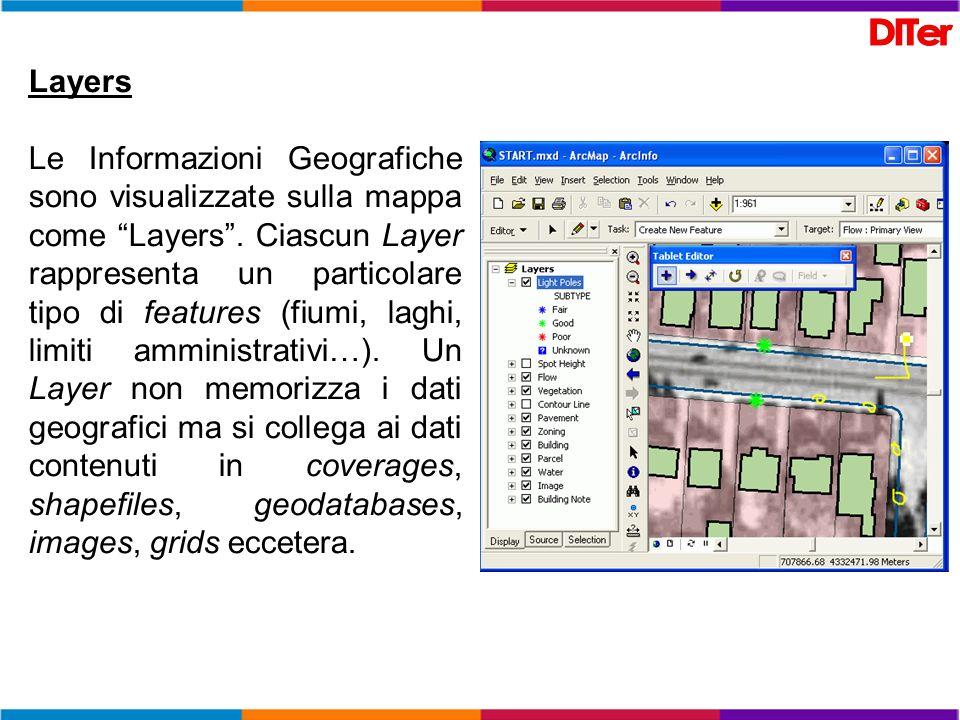 Layers Le Informazioni Geografiche sono visualizzate sulla mappa come Layers. Ciascun Layer rappresenta un particolare tipo di features (fiumi, laghi,