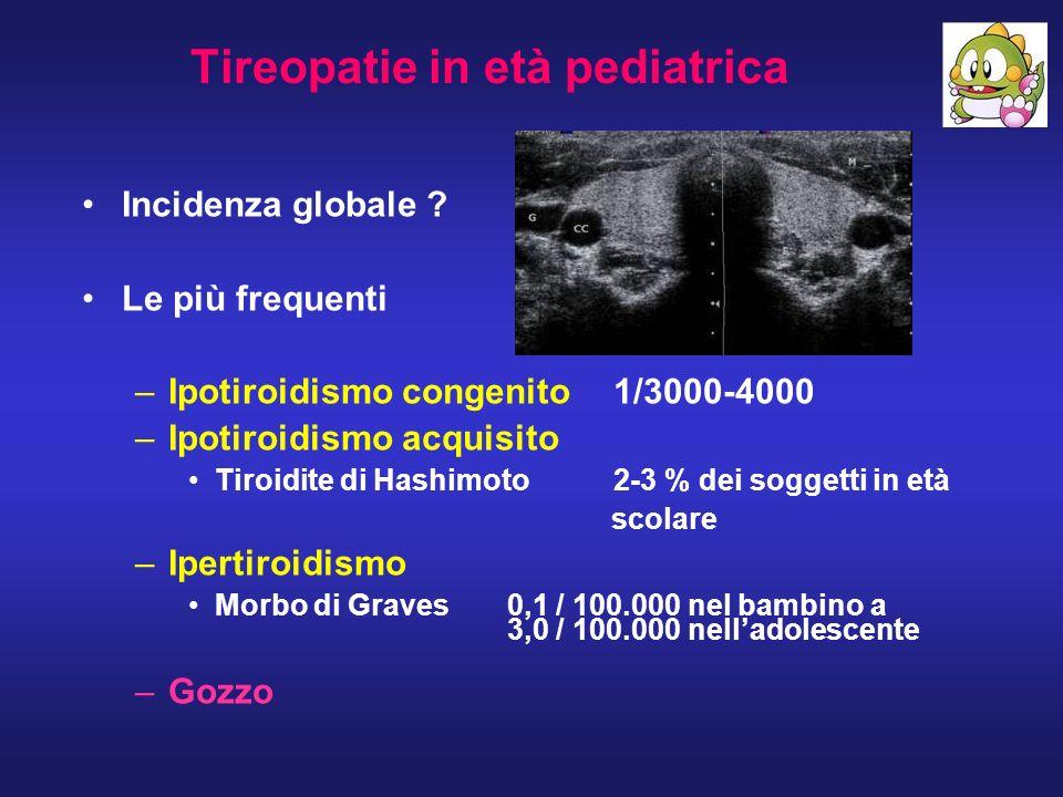 Tireopatie in età pediatrica Incidenza globale ? Le più frequenti –Ipotiroidismo congenito1/3000-4000 –Ipotiroidismo acquisito Tiroidite di Hashimoto2
