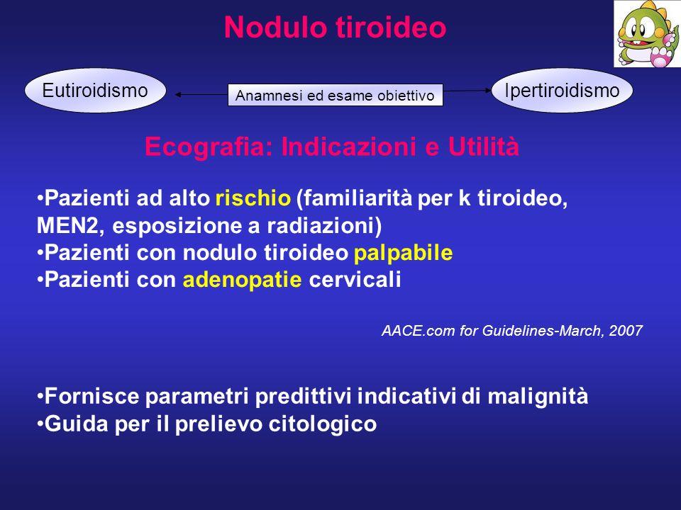 Anamnesi ed esame obiettivo Eutiroidismo Ipertiroidismo Nodulo tiroideo Ecografia: Indicazioni e Utilità Pazienti ad alto rischio (familiarità per k t