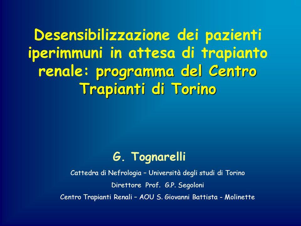 programma del Centro Trapianti di Torino Desensibilizzazione dei pazienti iperimmuni in attesa di trapianto renale: programma del Centro Trapianti di
