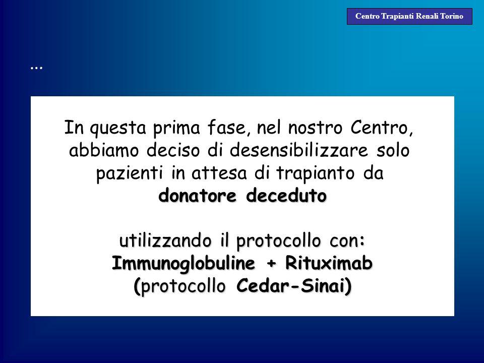 … Centro Trapianti Renali Torino In questa prima fase, nel nostro Centro, abbiamo deciso di desensibilizzare solo pazienti in attesa di trapianto da d