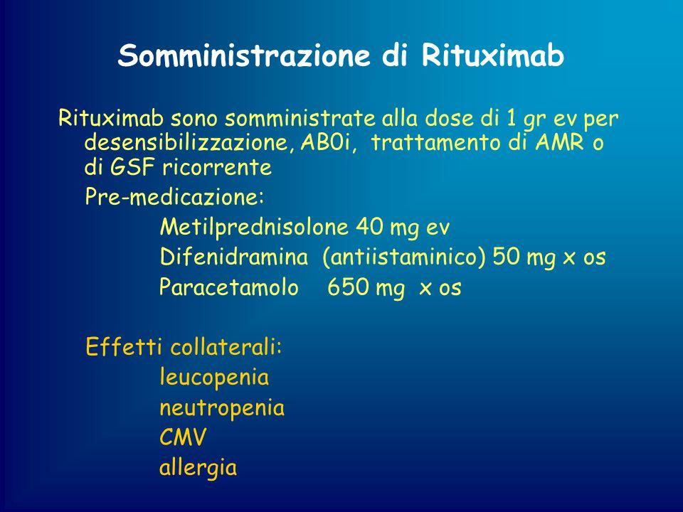 Somministrazione di Rituximab Rituximab sono somministrate alla dose di 1 gr ev per desensibilizzazione, AB0i, trattamento di AMR o di GSF ricorrente
