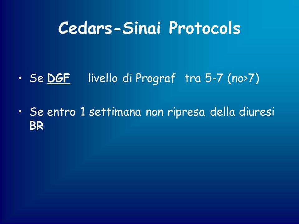 Cedars-Sinai Protocols Se DGF livello di Prograf tra 5-7 (no>7) Se entro 1 settimana non ripresa della diuresi BR