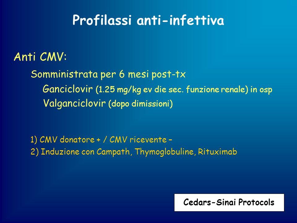Profilassi anti-infettiva Anti CMV: Somministrata per 6 mesi post-tx Ganciclovir (1.25 mg/kg ev die sec. funzione renale) in osp Valganciclovir (dopo