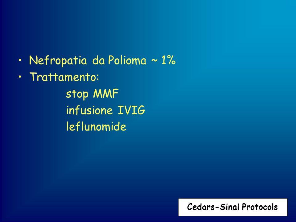 Nefropatia da Polioma ~ 1% Trattamento: stop MMF infusione IVIG leflunomide Cedars-Sinai Protocols