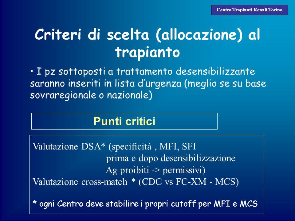 Criteri di scelta (allocazione) al trapianto I pz sottoposti a trattamento desensibilizzante saranno inseriti in lista durgenza (meglio se su base sov