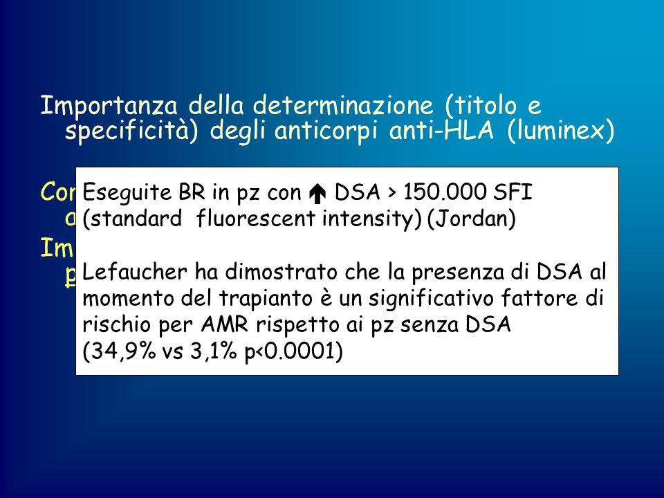 Importanza della determinazione (titolo e specificità) degli anticorpi anti-HLA (luminex) Correlazione tra titolo di DSA e cross-match e andamento del