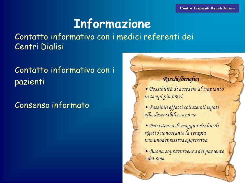 Informazione Contatto informativo con i medici referenti dei Centri Dialisi Contatto informativo con i pazienti Consenso informato Centro Trapianti Re
