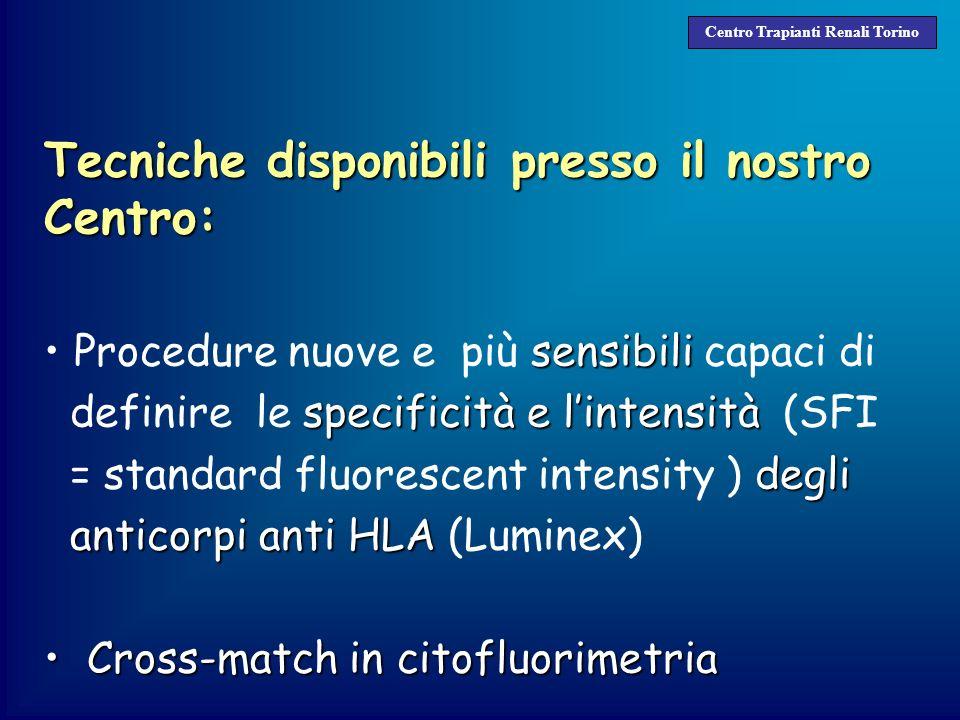 Importanza della determinazione (titolo e specificità) degli anticorpi anti-HLA (luminex) Correlazione tra titolo di DSA e cross-match e andamento del trapianto Importanza dello studio, diagnosi e trattamento precoce del AMR Studio degli anticorpi non-HLA (Ag espressi sulle cellule endoteliali non presenti sui linfociti) (MICA, AT1R, GSTT1, Vimentin, anti-endothelial cell antibodies) Importanza degli anticorpi diretti contro le cellule endoteliali del donatore (nuovo test XM-ONE in FACS = donor-specific endothelial-cell cross match)