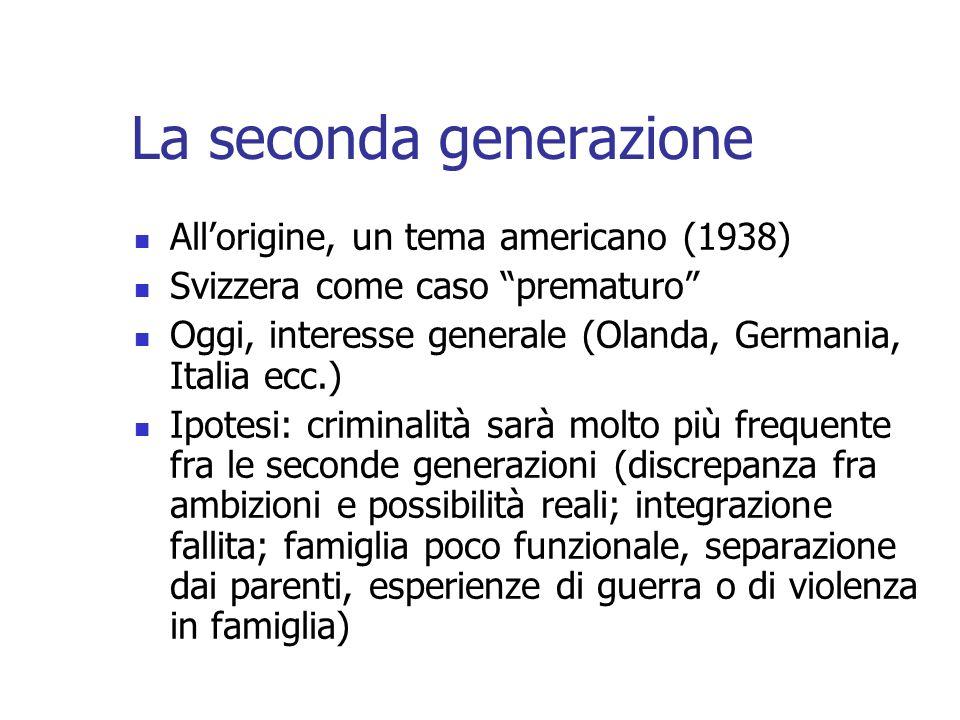 La seconda generazione Allorigine, un tema americano (1938) Svizzera come caso prematuro Oggi, interesse generale (Olanda, Germania, Italia ecc.) Ipot