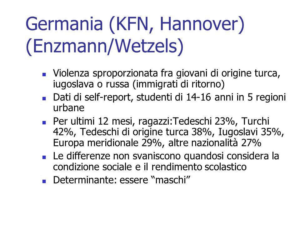 Germania (KFN, Hannover) (Enzmann/Wetzels) Violenza sproporzionata fra giovani di origine turca, iugoslava o russa (immigrati di ritorno) Dati di self-report, studenti di 14-16 anni in 5 regioni urbane Per ultimi 12 mesi, ragazzi:Tedeschi 23%, Turchi 42%, Tedeschi di origine turca 38%, Iugoslavi 35%, Europa meridionale 29%, altre nazionalità 27% Le differenze non svaniscono quandosi considera la condizione sociale e il rendimento scolastico Determinante: essere maschi