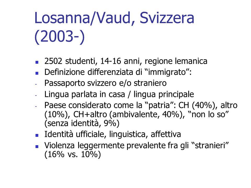 Losanna/Vaud, Svizzera (2003-) 2502 studenti, 14-16 anni, regione lemanica Definizione differenziata di immigrato: - Passaporto svizzero e/o straniero - Lingua parlata in casa / lingua principale - Paese considerato come la patria: CH (40%), altro (10%), CH+altro (ambivalente, 40%), non lo so (senza identità, 9%) Identità ufficiale, linguistica, affettiva Violenza leggermente prevalente fra gli stranieri (16% vs.