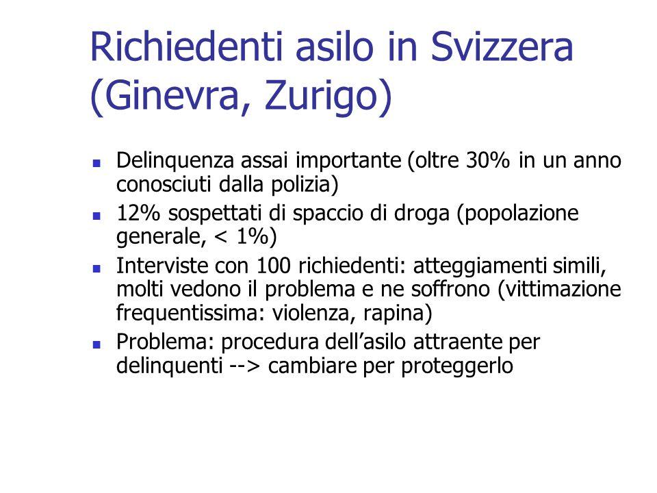 Richiedenti asilo in Svizzera (Ginevra, Zurigo) Delinquenza assai importante (oltre 30% in un anno conosciuti dalla polizia) 12% sospettati di spaccio di droga (popolazione generale, < 1%) Interviste con 100 richiedenti: atteggiamenti simili, molti vedono il problema e ne soffrono (vittimazione frequentissima: violenza, rapina) Problema: procedura dellasilo attraente per delinquenti --> cambiare per proteggerlo