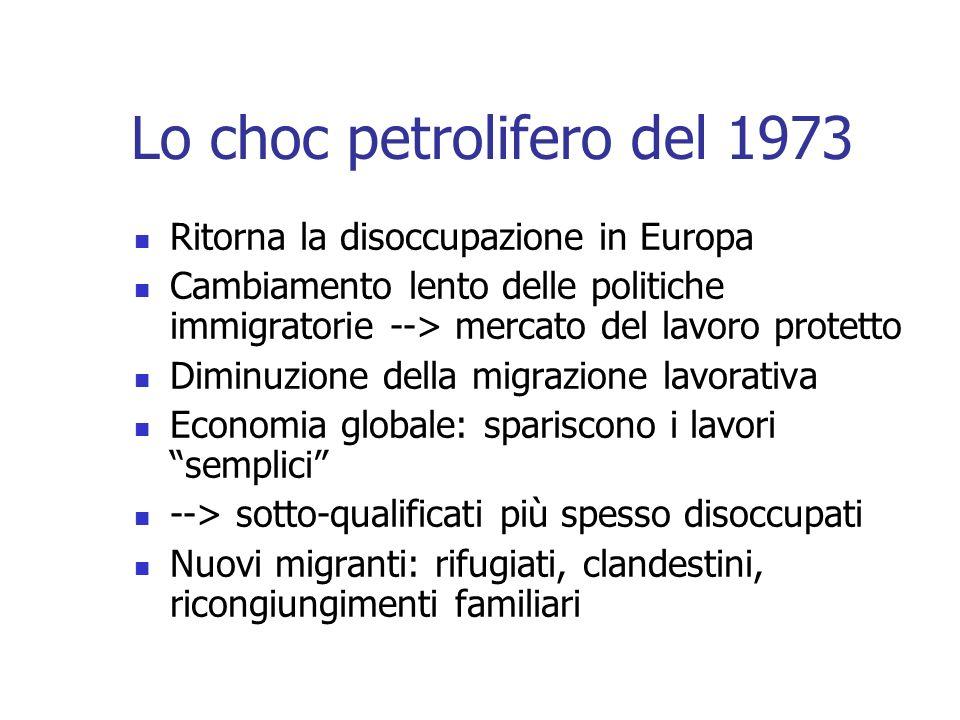Lo choc petrolifero del 1973 Ritorna la disoccupazione in Europa Cambiamento lento delle politiche immigratorie --> mercato del lavoro protetto Diminuzione della migrazione lavorativa Economia globale: spariscono i lavori semplici --> sotto-qualificati più spesso disoccupati Nuovi migranti: rifugiati, clandestini, ricongiungimenti familiari