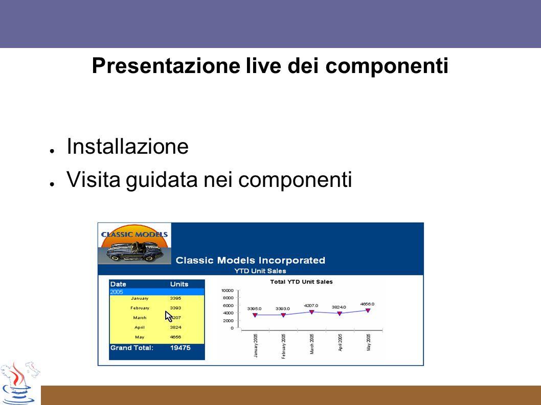 Presentazione live dei componenti Installazione Visita guidata nei componenti