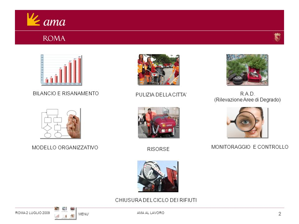 MENU ROMA 2 LUGLIO 2009AMA AL LAVORO 2 BILANCIO E RISANAMENTO PULIZIA DELLA CITTA R.A.D.